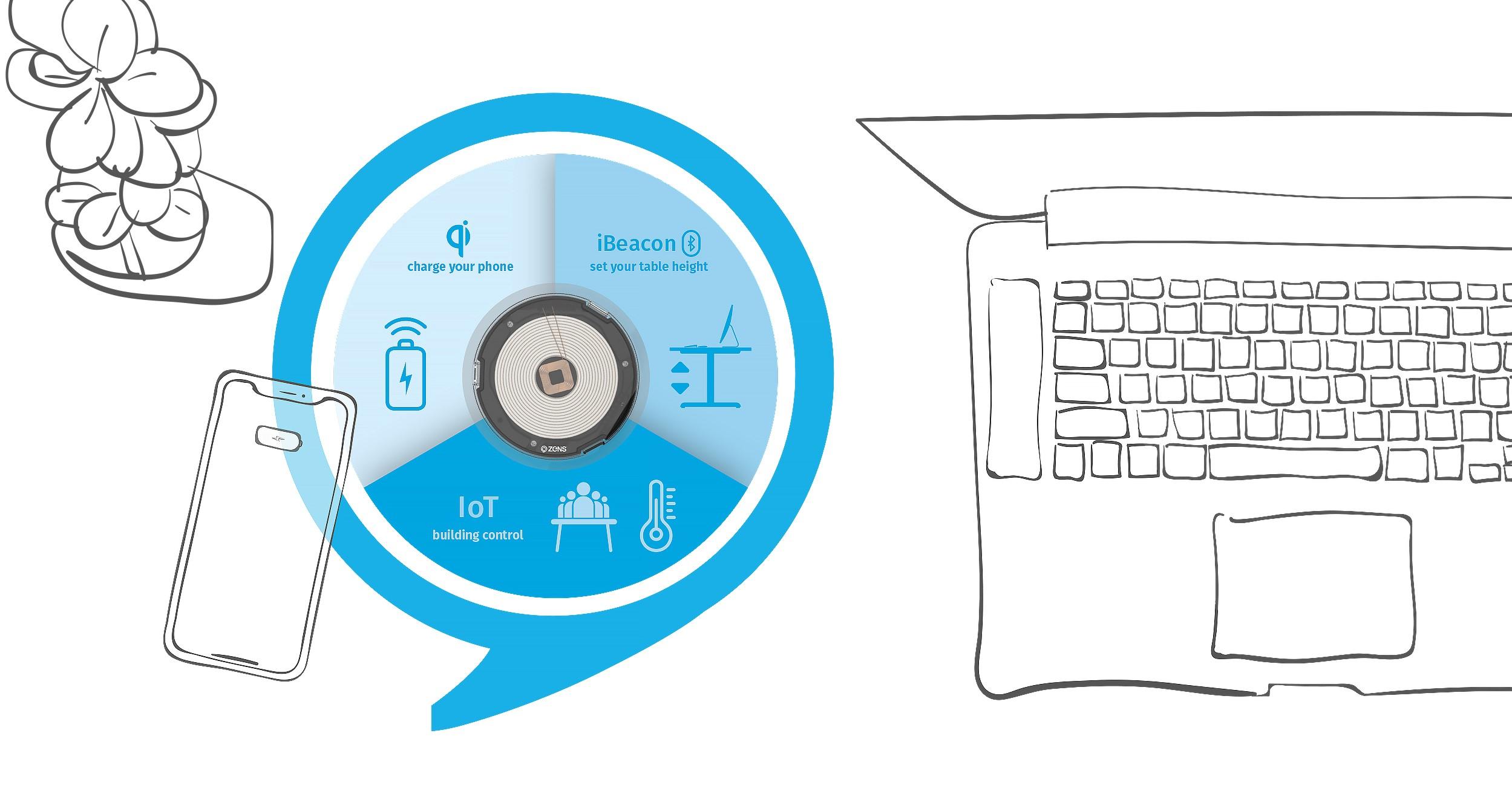 Orgatec 2018 ZENS Intelligent Wireless Charging